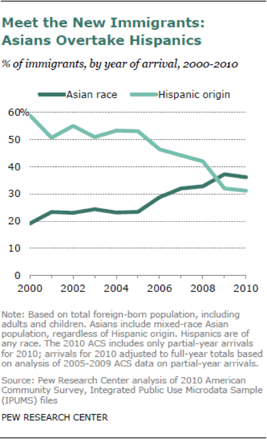 AAimmigrants