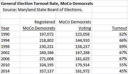 moco-turnout-gub-generals
